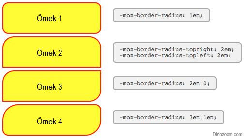 moz-border-radius