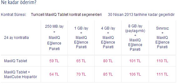 Turkcell MaxiIQ Tablet1