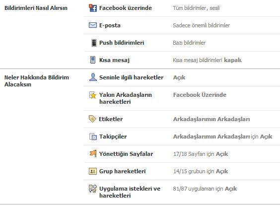 Facebook Bildirimleri Nasıl Kapatılır