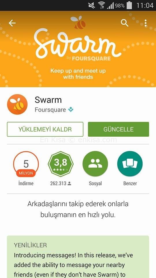 Swarm Mesajlaşma Özelliği