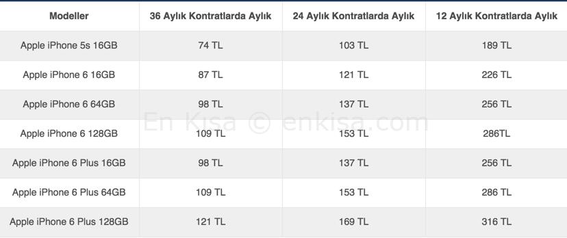 turkcell-akilli-telefon-kampanyasi