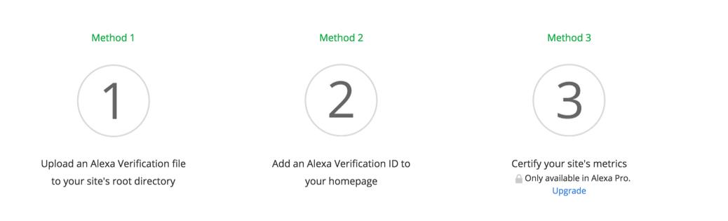 alexa-claim-site-ekleme